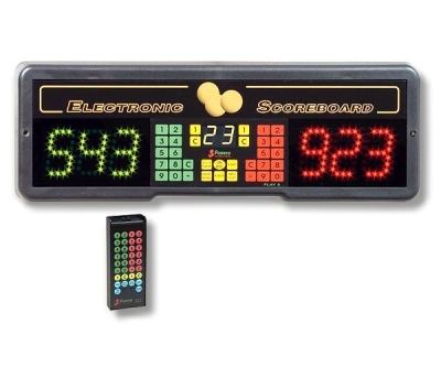 Billiard scoreboard for meter reading with infrared remote control